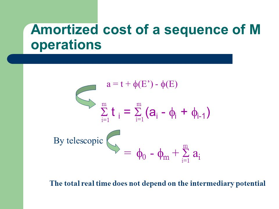 Amortized cost of a sequence of M operations