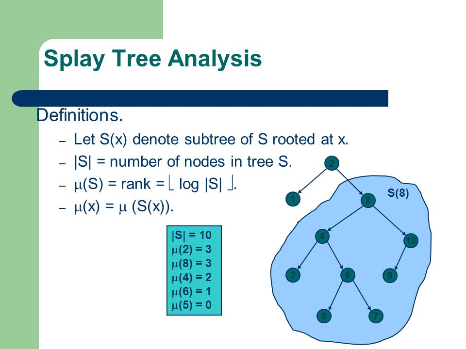 Splay Tree Analysis Definitions.