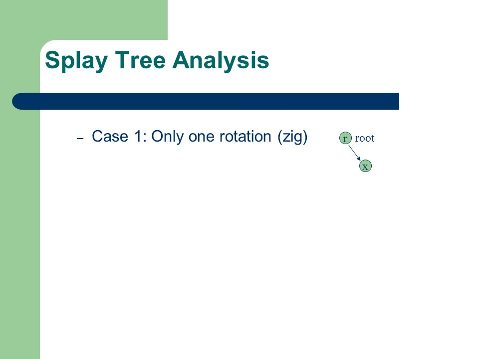 Splay Tree Analysis Case 1: Only one rotation (zig) root r x