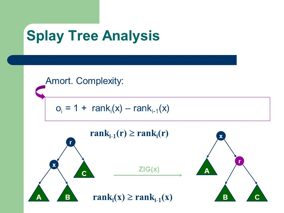 Splay Tree Analysis Amort. Complexity: oi = 1 + ranki(x) – ranki-1(x)