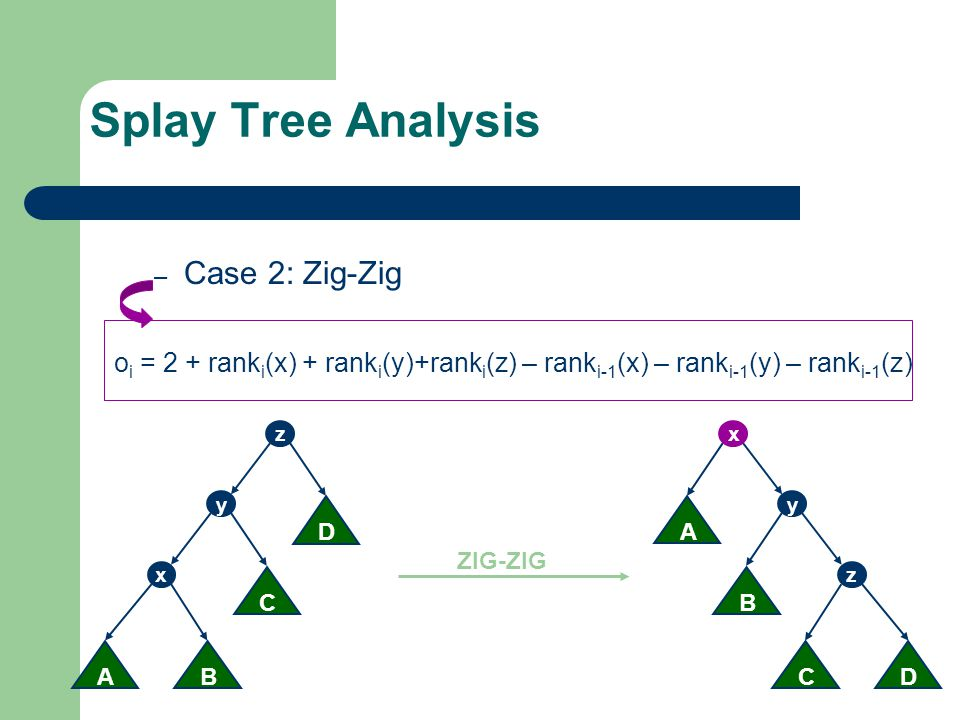 Splay Tree Analysis Case 2: Zig-Zig