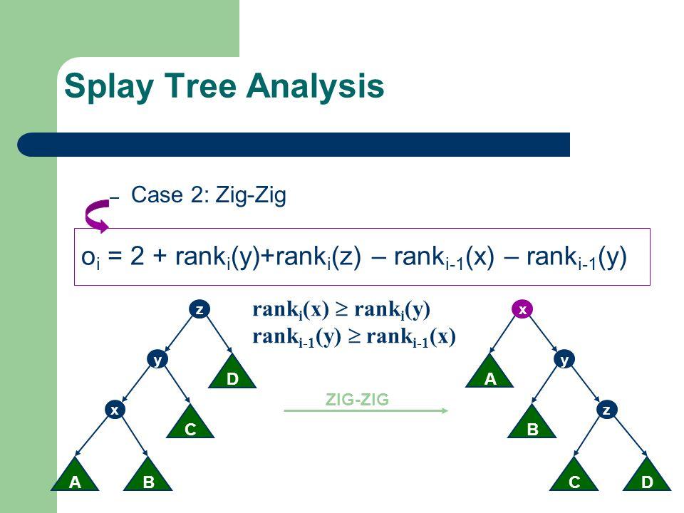 Splay Tree Analysis Case 2: Zig-Zig. oi = 2 + ranki(y)+ranki(z) – ranki-1(x) – ranki-1(y) ranki(x)  ranki(y)