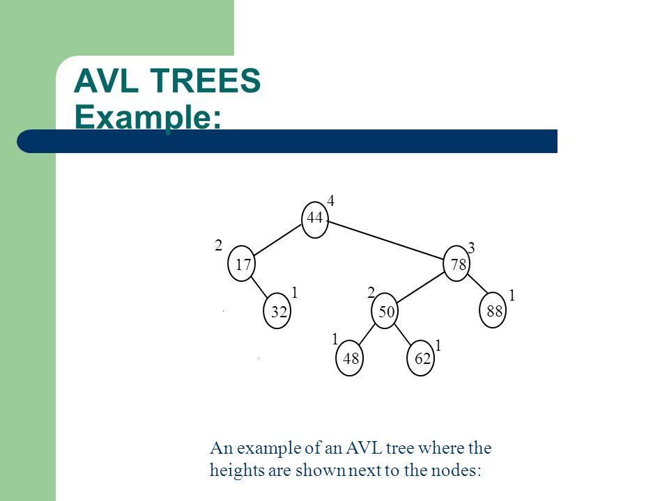 AVL TREES Example: 4. 44. 2. 3. 17. 78. 1. 2. 1. 32. 50. 88. 1. 1. 48. 62.