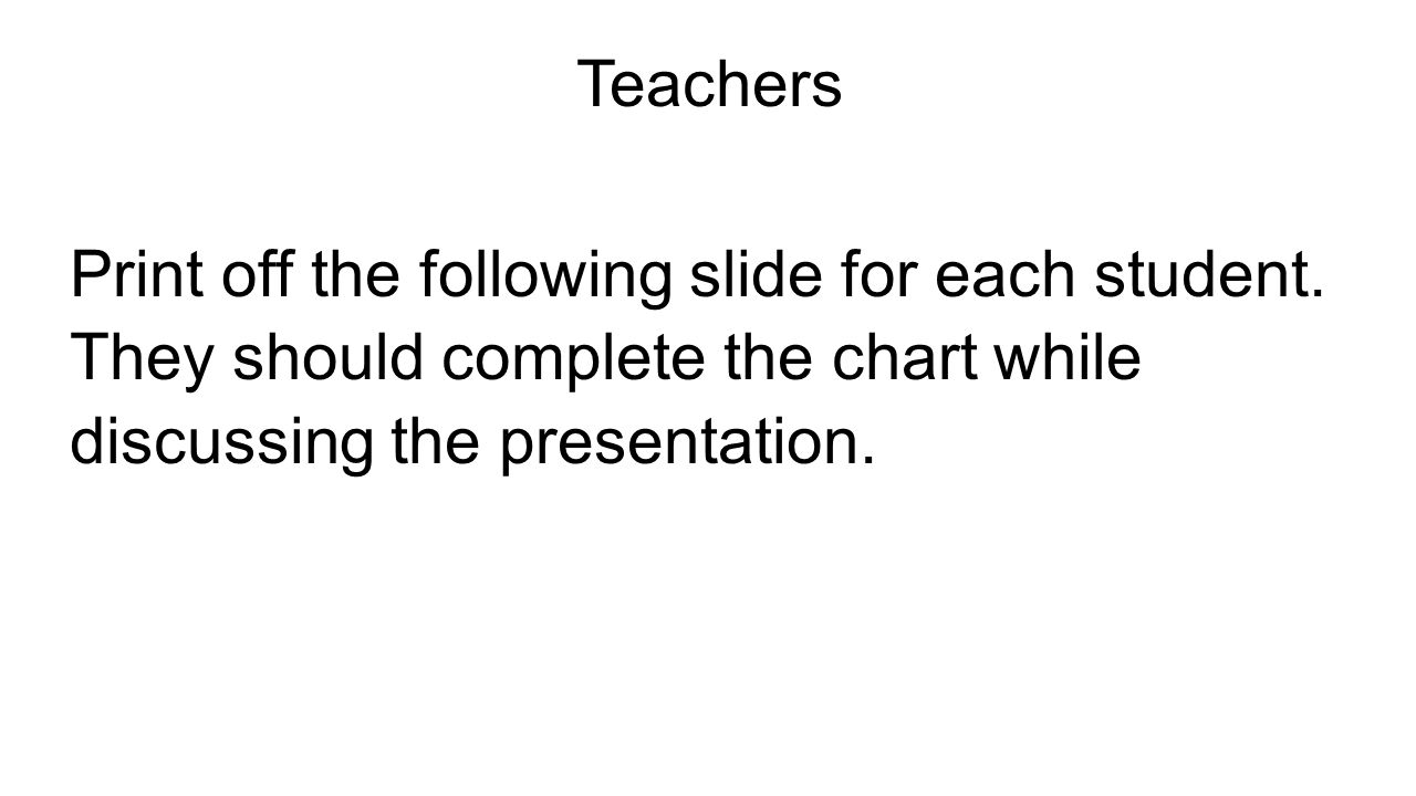Teachers Print off the following slide for each student.