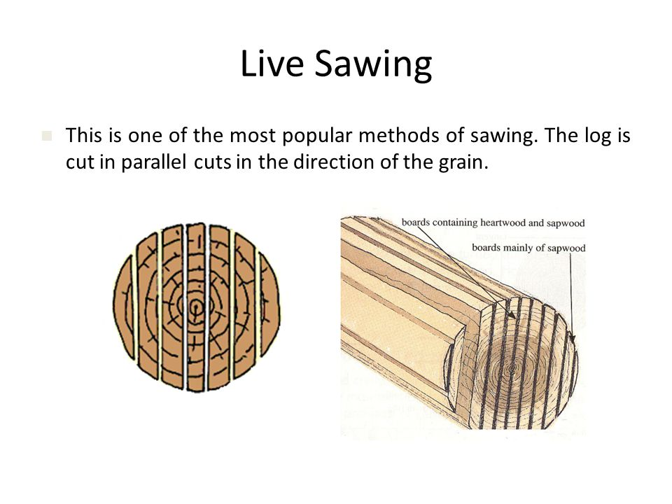 Live Sawing This is one of the most popular methods of sawing.