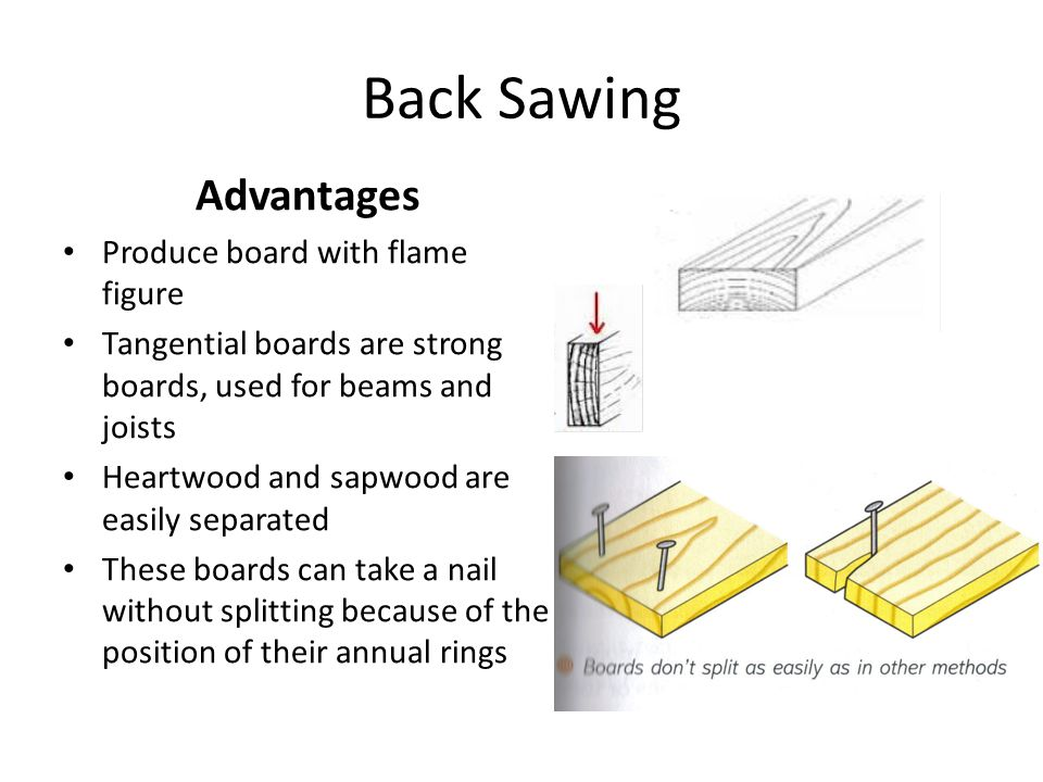 Back Sawing Advantages Produce board with flame figure