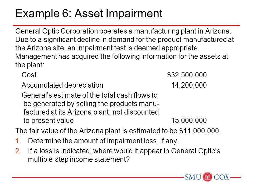 Example 6: Asset Impairment