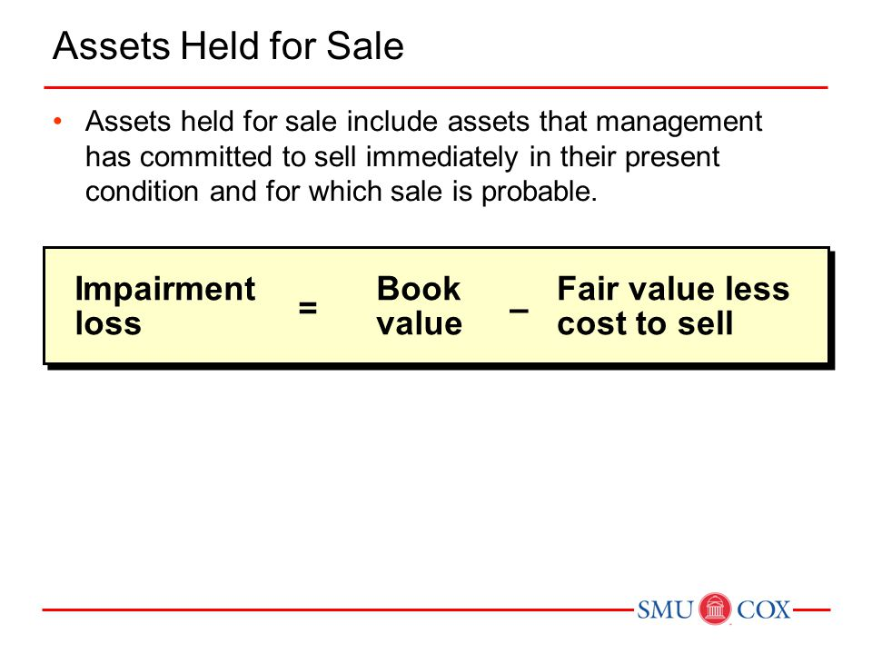 Assets Held for Sale Impairment loss = Book value