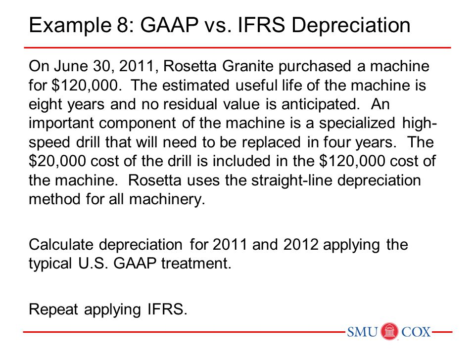 Example 8: GAAP vs. IFRS Depreciation