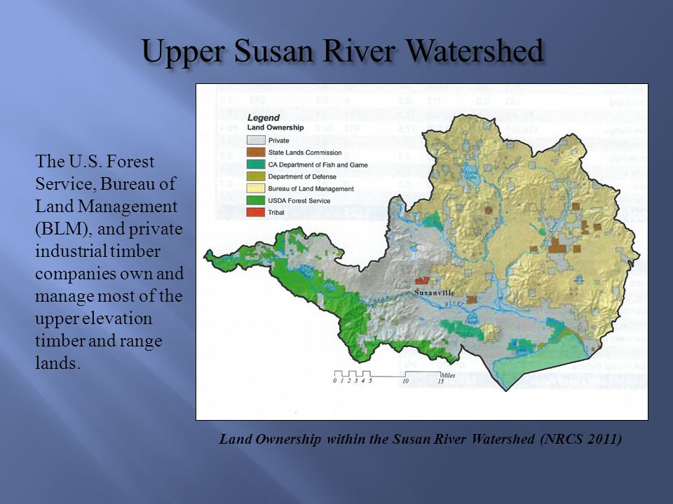 Upper Susan River Watershed