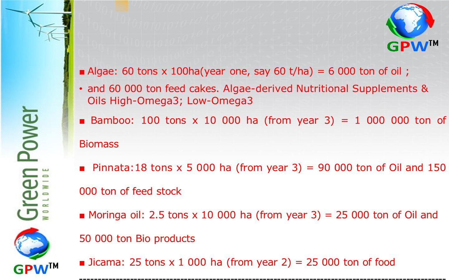 ■ Algae: 60 tons x 100ha(year one, say 60 t/ha) = 6 000 ton of oil ;
