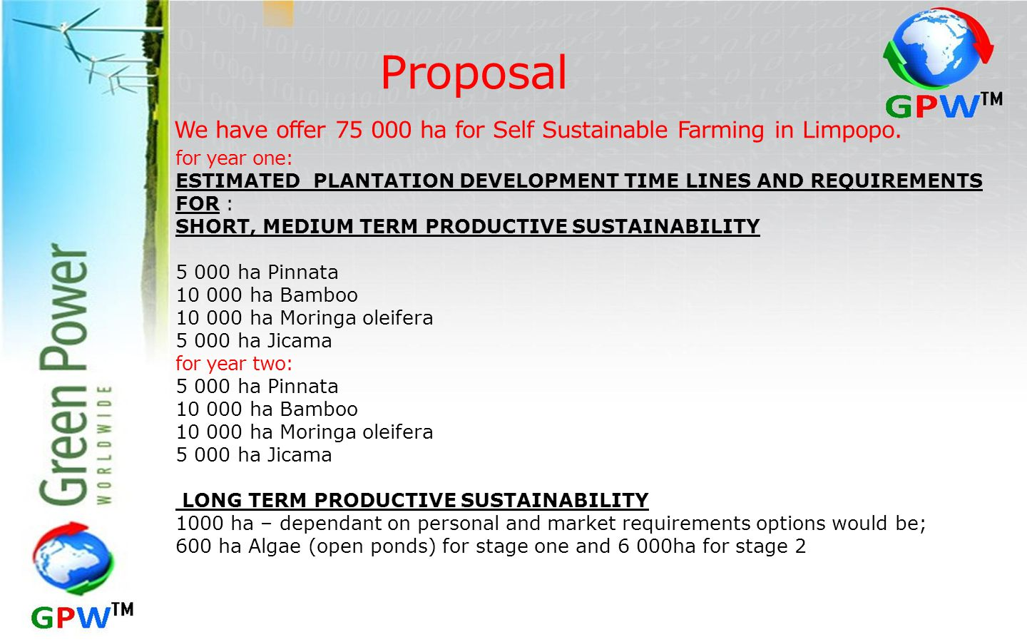 Proposal We have offer 75 000 ha for Self Sustainable Farming in Limpopo. for year one: