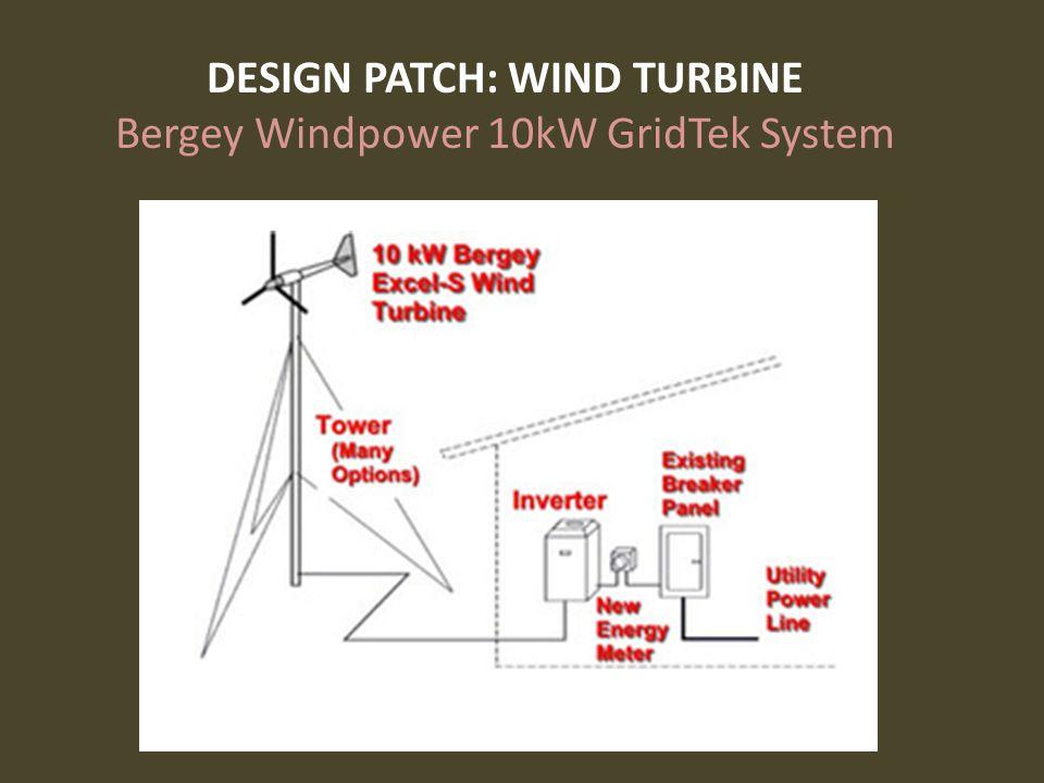 DESIGN PATCH: WIND TURBINE