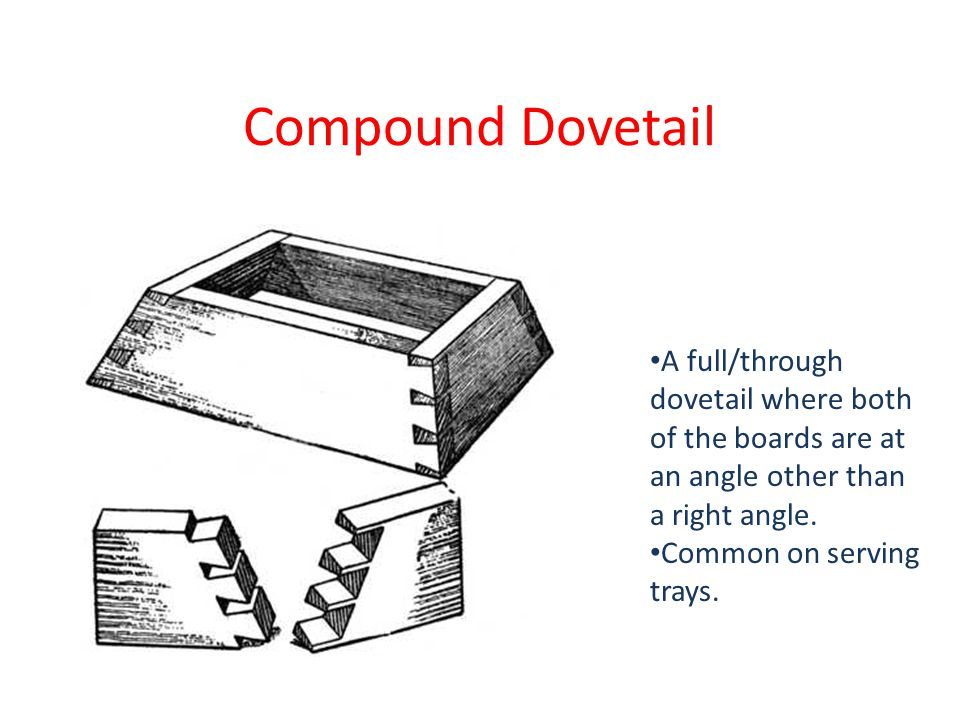 Compound Dovetail A full/through dovetail where both of the boards are at an angle other than a right angle.