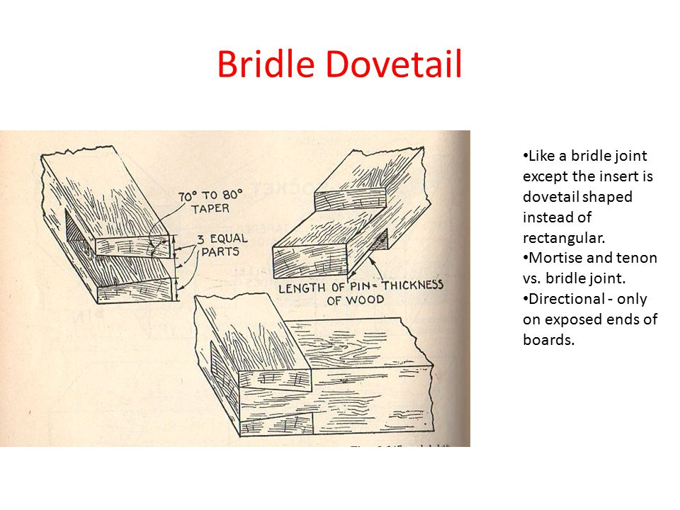 Bridle Dovetail Like a bridle joint except the insert is dovetail shaped instead of rectangular. Mortise and tenon vs. bridle joint.