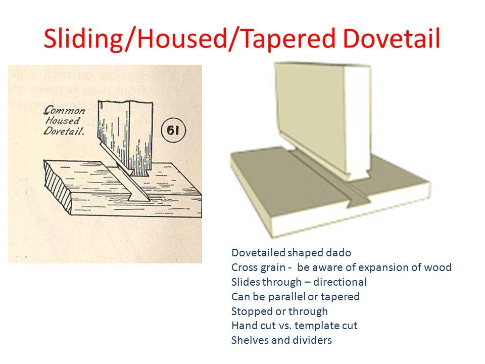 Sliding/Housed/Tapered Dovetail