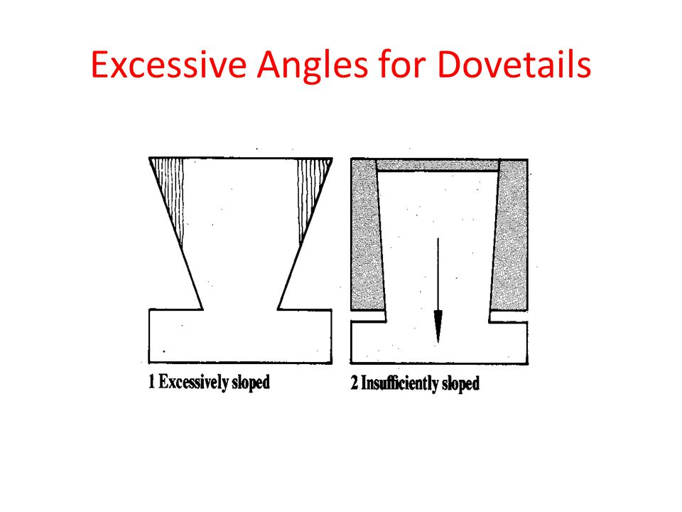 Excessive Angles for Dovetails