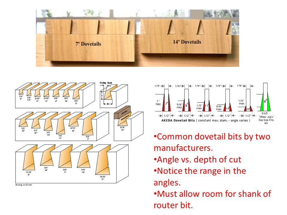 Common dovetail bits by two manufacturers.