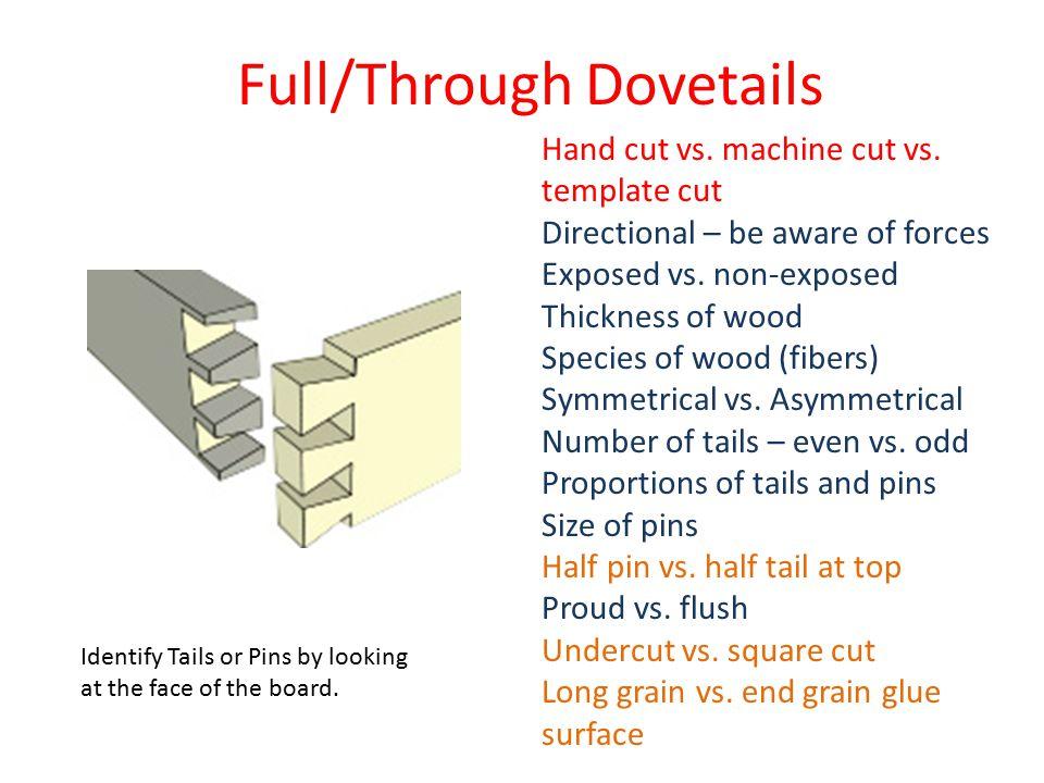 Full/Through Dovetails