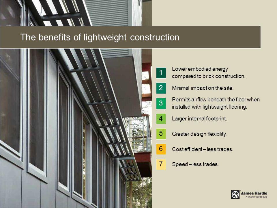 The benefits of lightweight construction