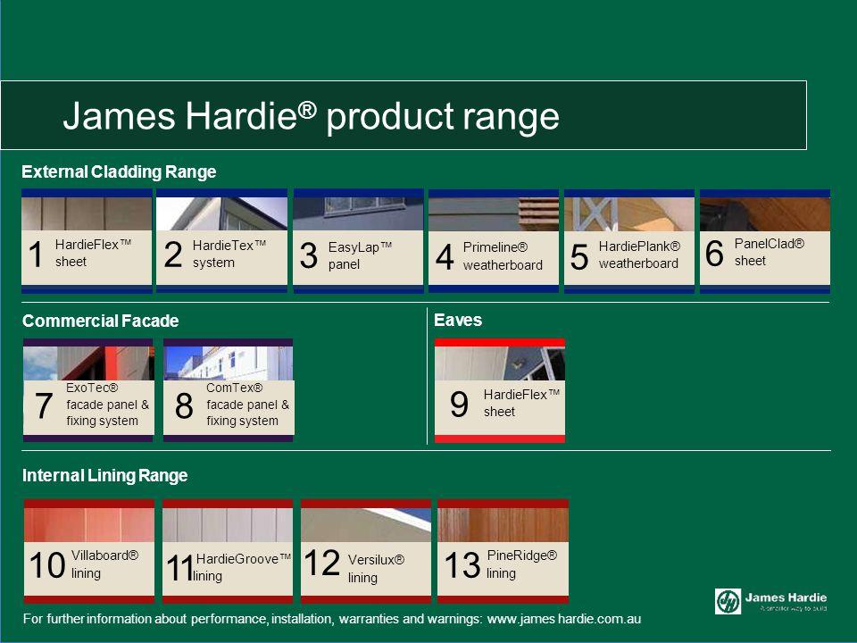 James Hardie® product range