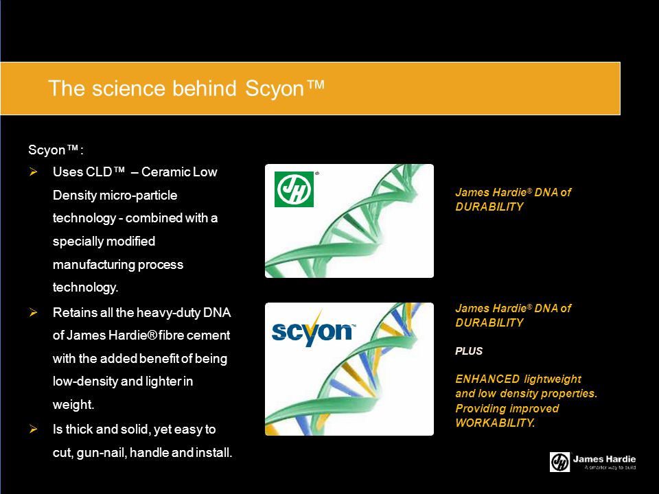 The science behind Scyon™