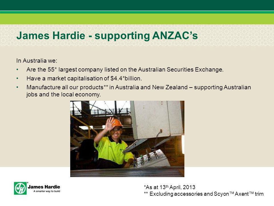 James Hardie - supporting ANZAC's