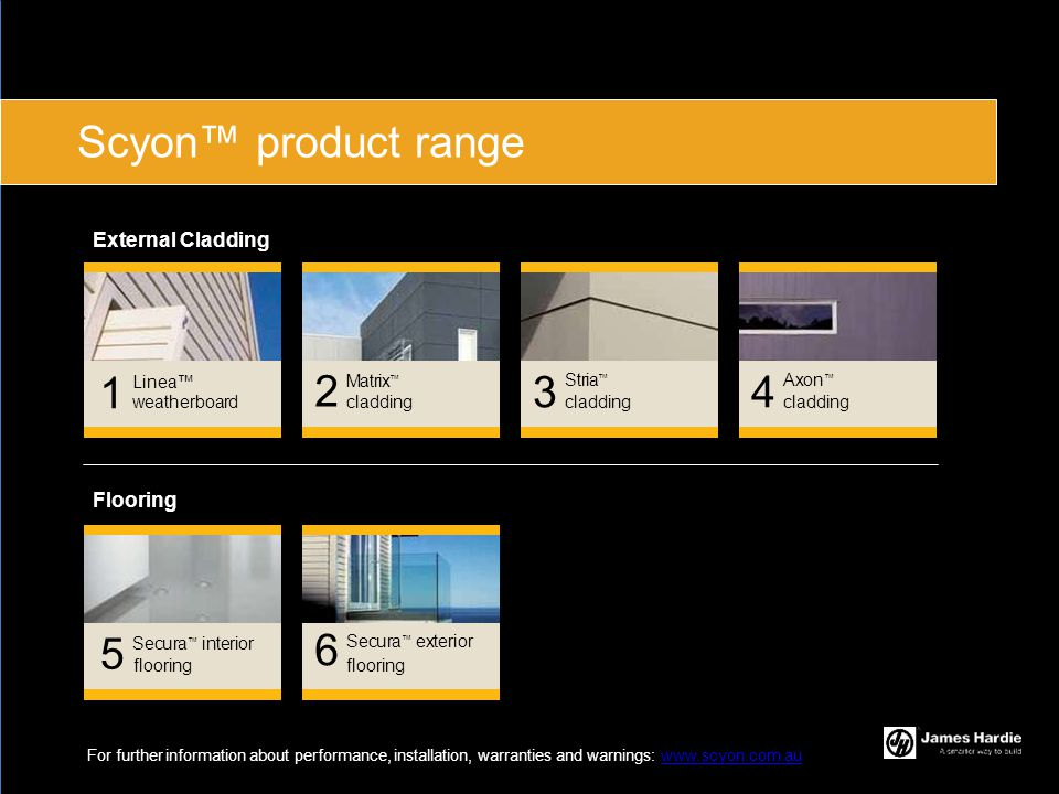 1 weatherboard 2 cladding 3 cladding 4 cladding 6 Secura™ exterior