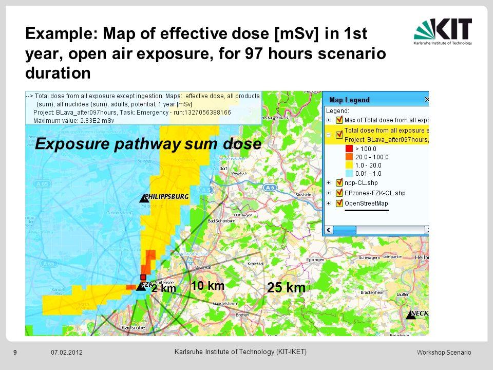 Exposure pathway sum dose