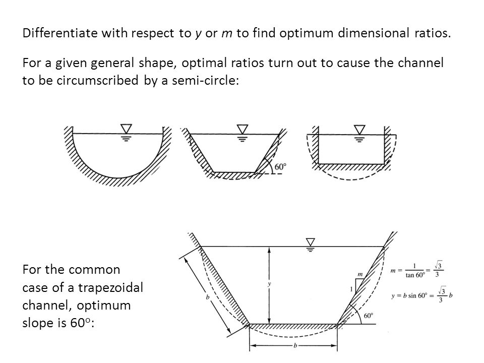 Differentiate with respect to y or m to find optimum dimensional ratios.