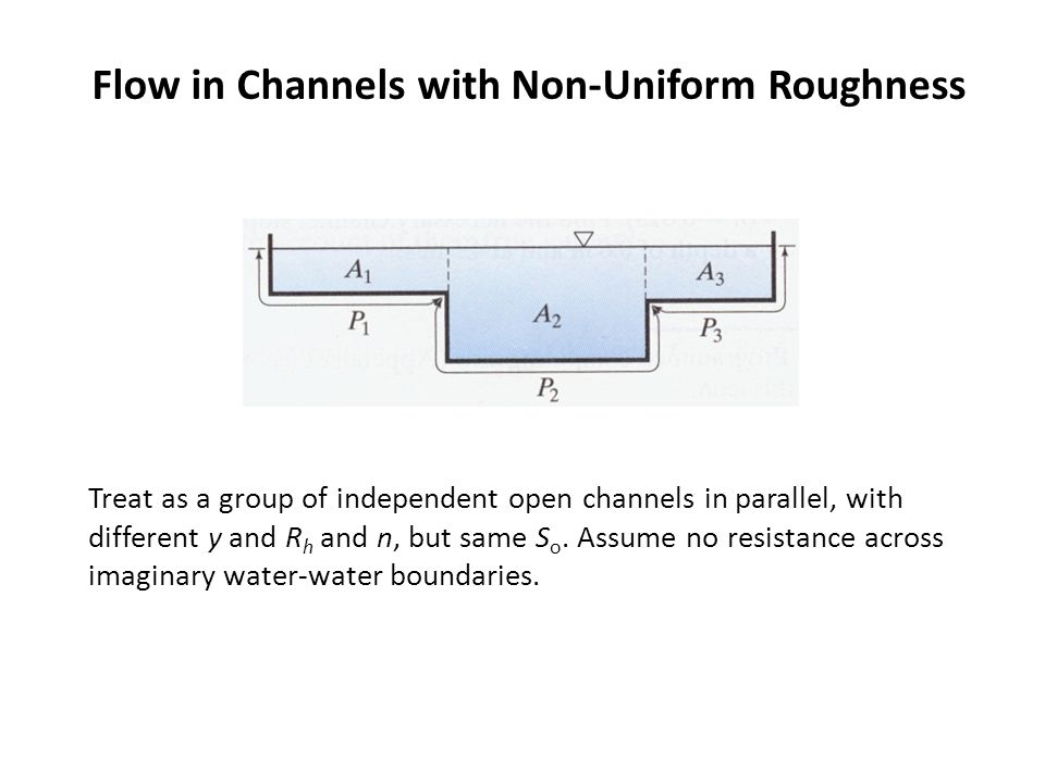 Flow in Channels with Non-Uniform Roughness