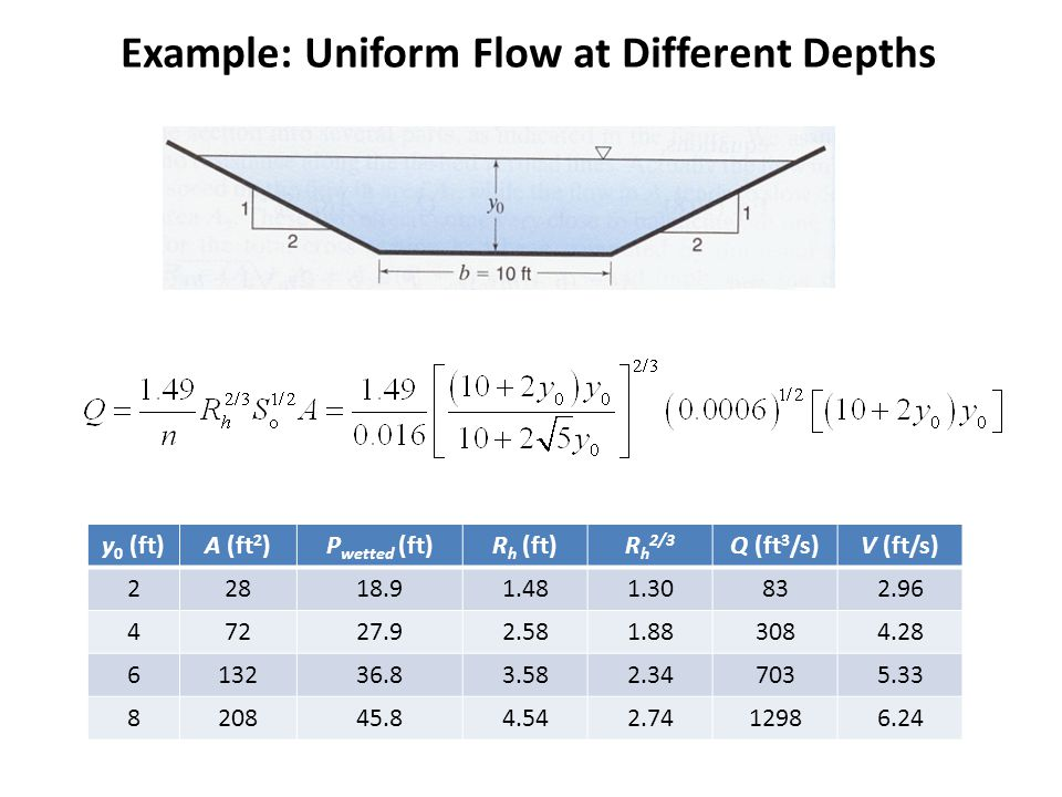 Example: Uniform Flow at Different Depths