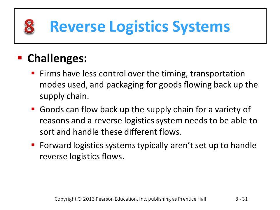 Reverse Logistics Systems
