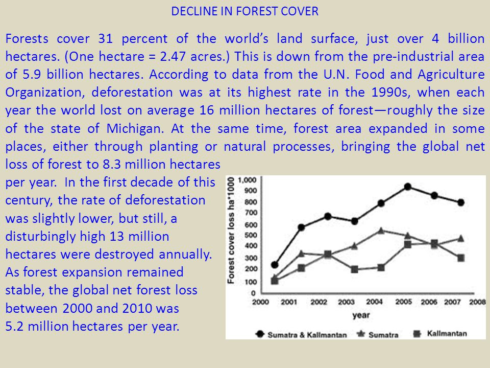 DECLINE IN FOREST COVER