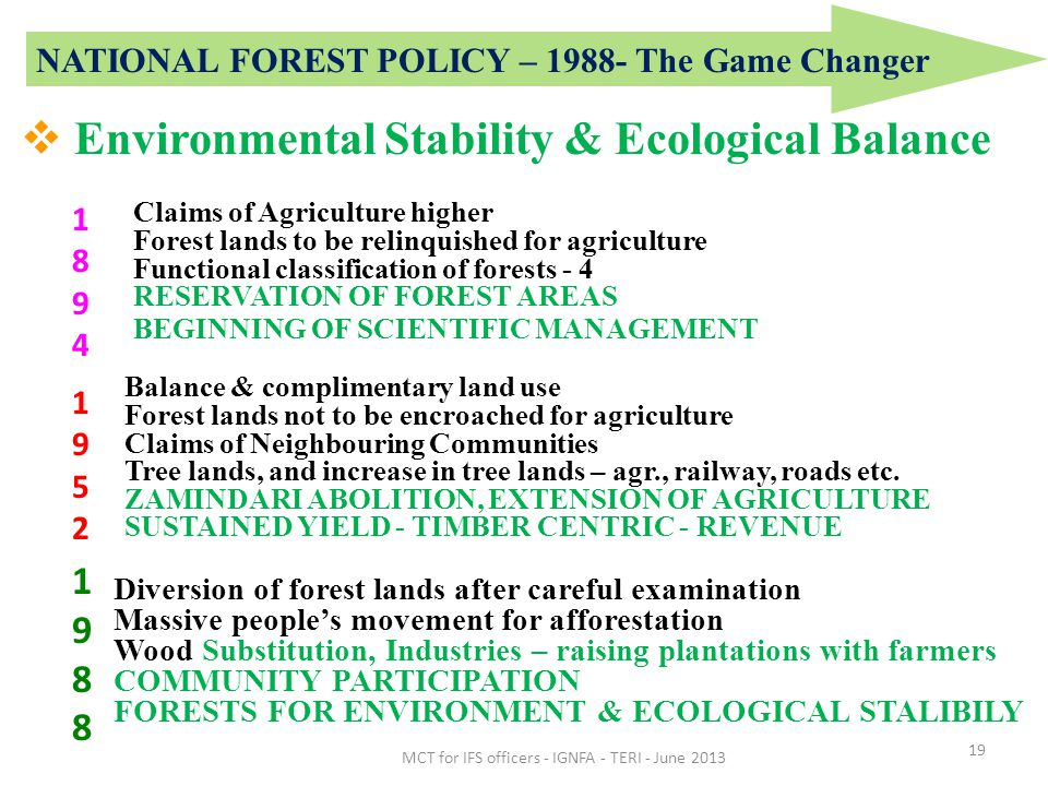 NATIONAL FOREST POLICY – 1988- The Game Changer