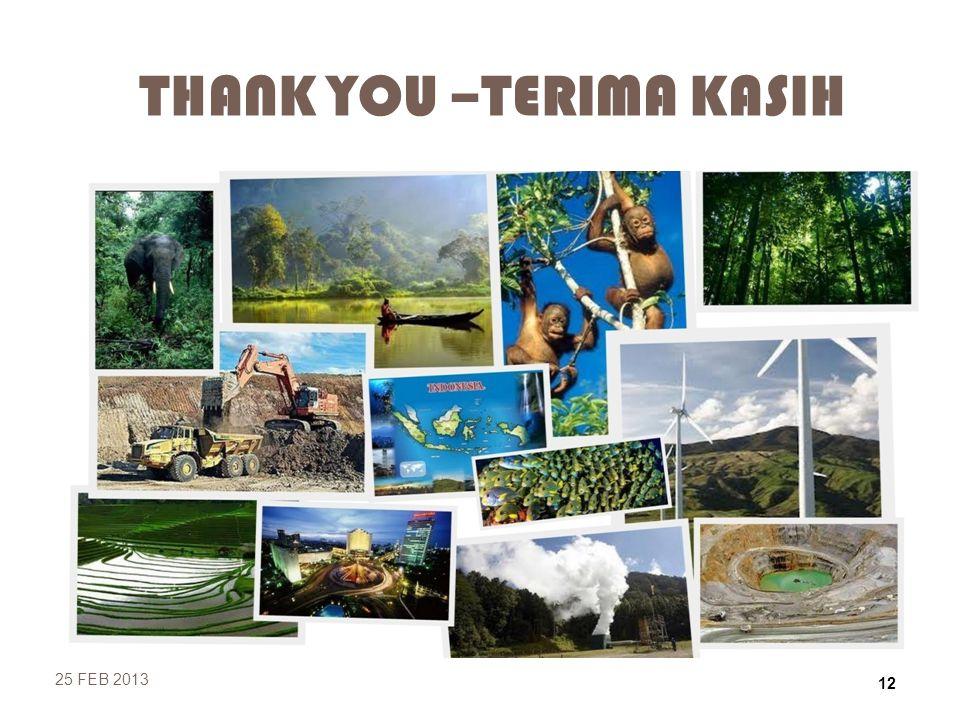 THANK YOU –TERIMA KASIH