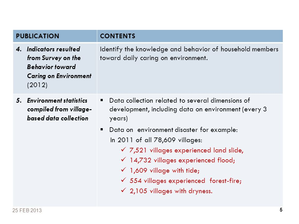 Environment statistics compiled from village-based data collection