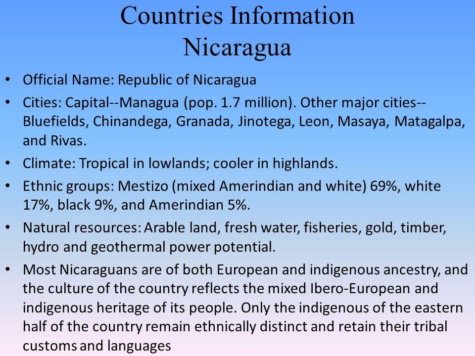 Countries Information Nicaragua