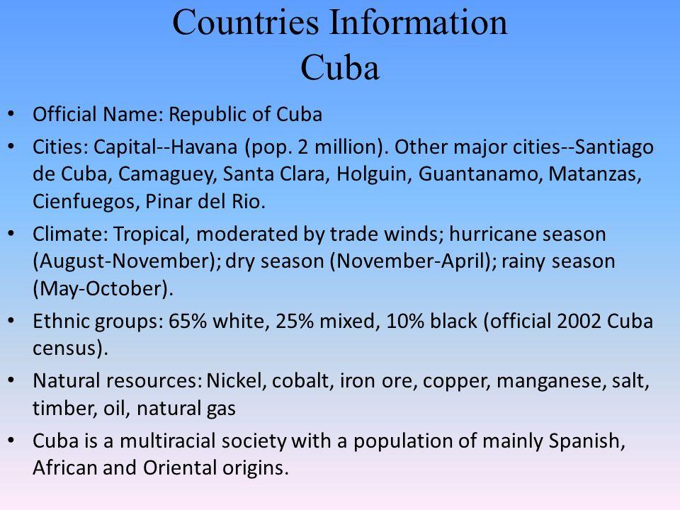 Countries Information Cuba