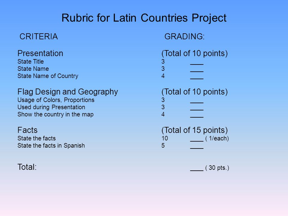 Rubric for Latin Countries Project