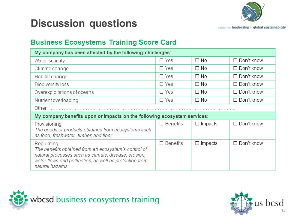 Discussion questions Business Ecosystems Training Score Card