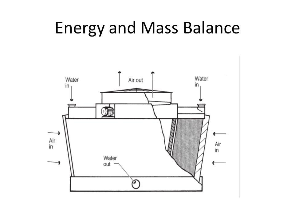 Energy and Mass Balance