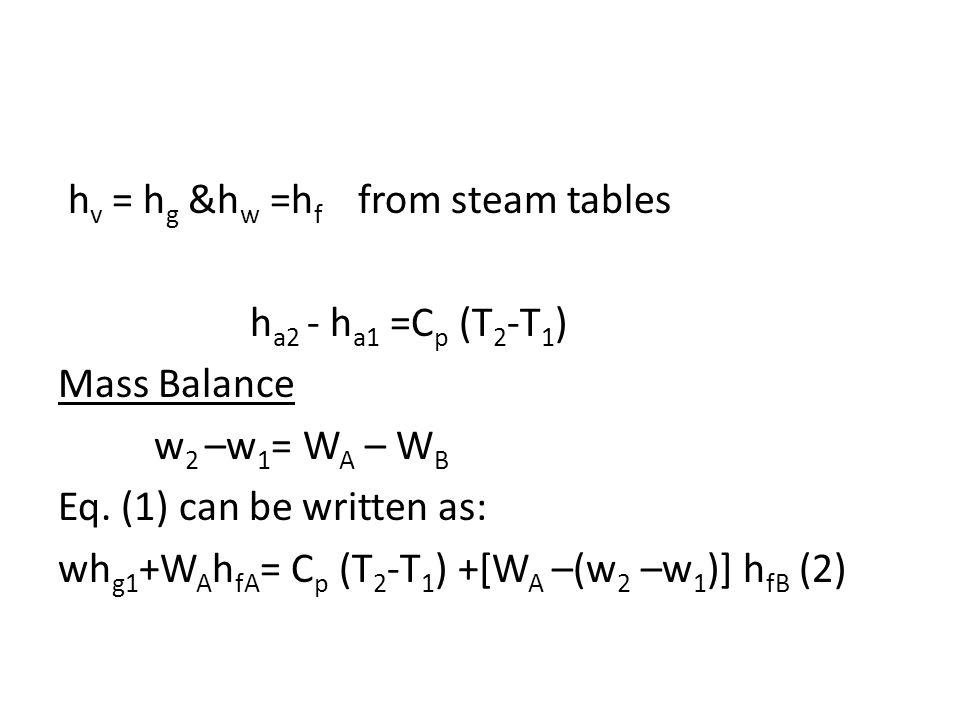 hv = hg &hw =hf from steam tables ha2 - ha1 =Cp (T2-T1) Mass Balance w2 –w1= WA – WB Eq.