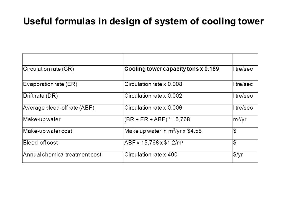 Useful formulas in design of system of cooling tower