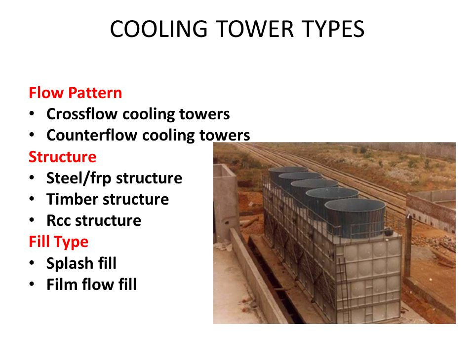 COOLING TOWER TYPES Flow Pattern Crossflow cooling towers