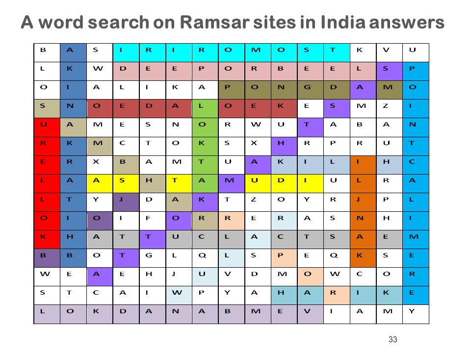 A word search on Ramsar sites in India answers