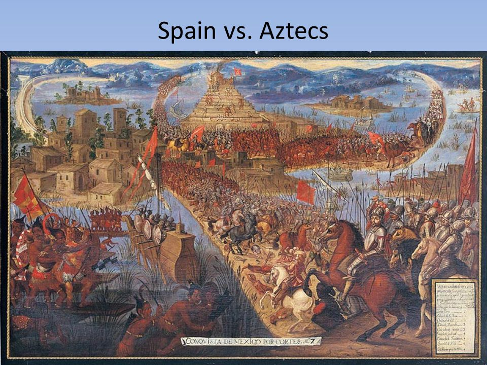 Spain vs. Aztecs