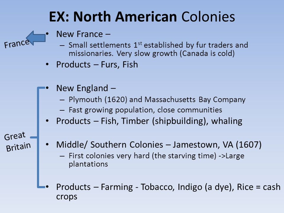 EX: North American Colonies