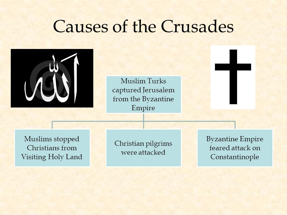 Causes of the Crusades Muslim Turks captured Jerusalem