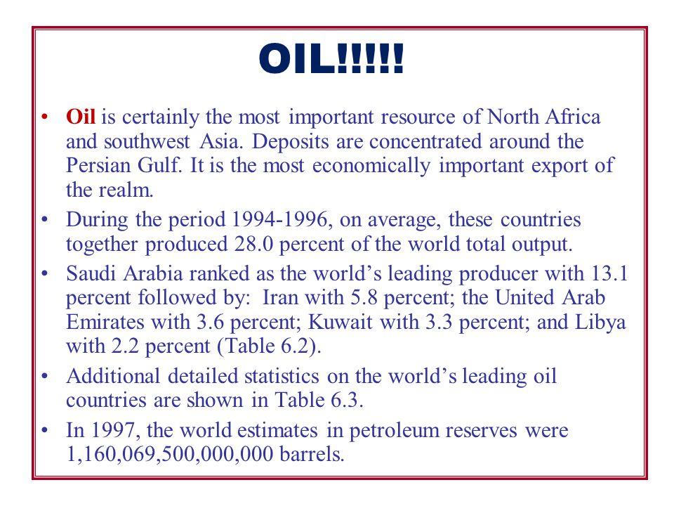 OIL!!!!!